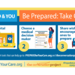 covid-19-prepare-for-your-care
